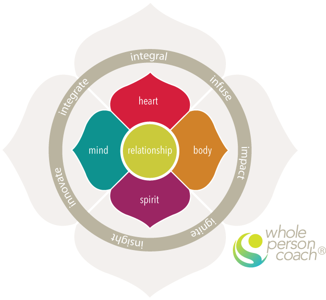 Whole Person Coaching Model